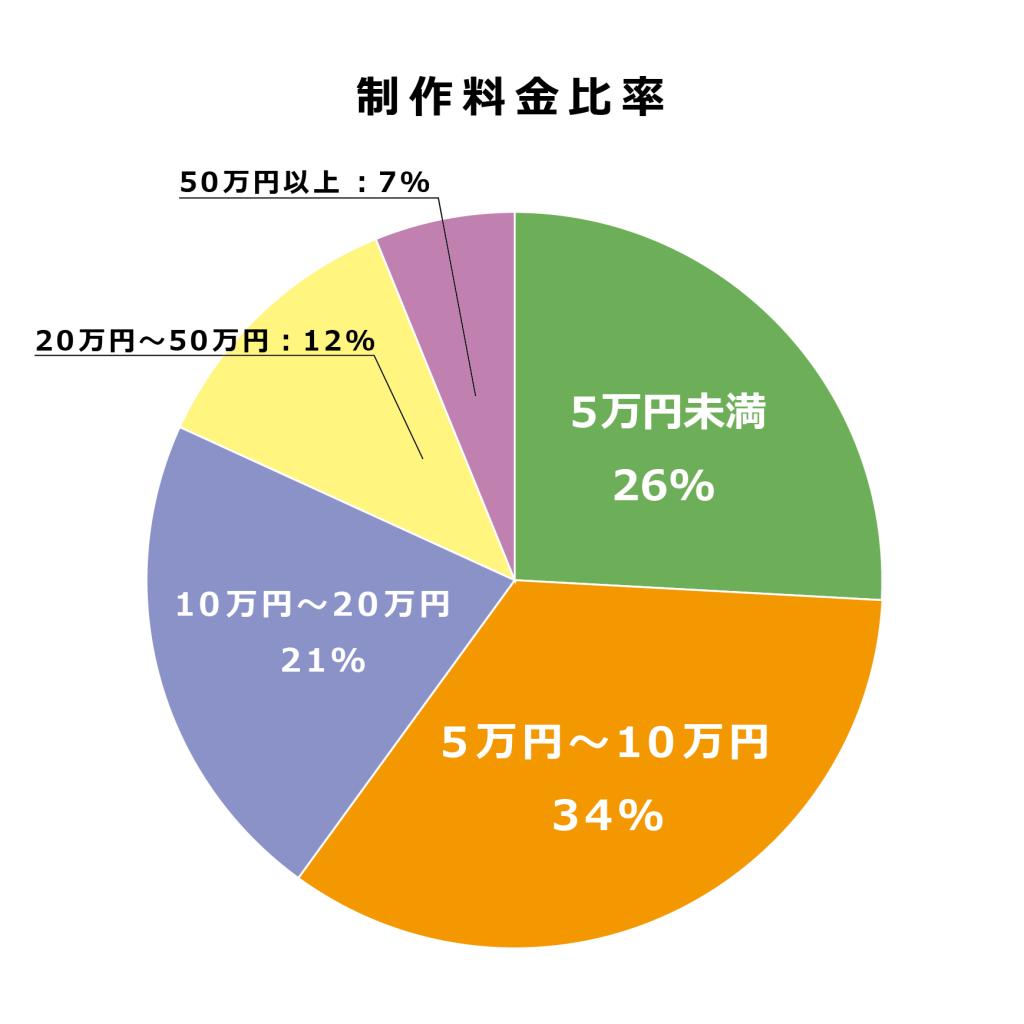 Cost_Graph2